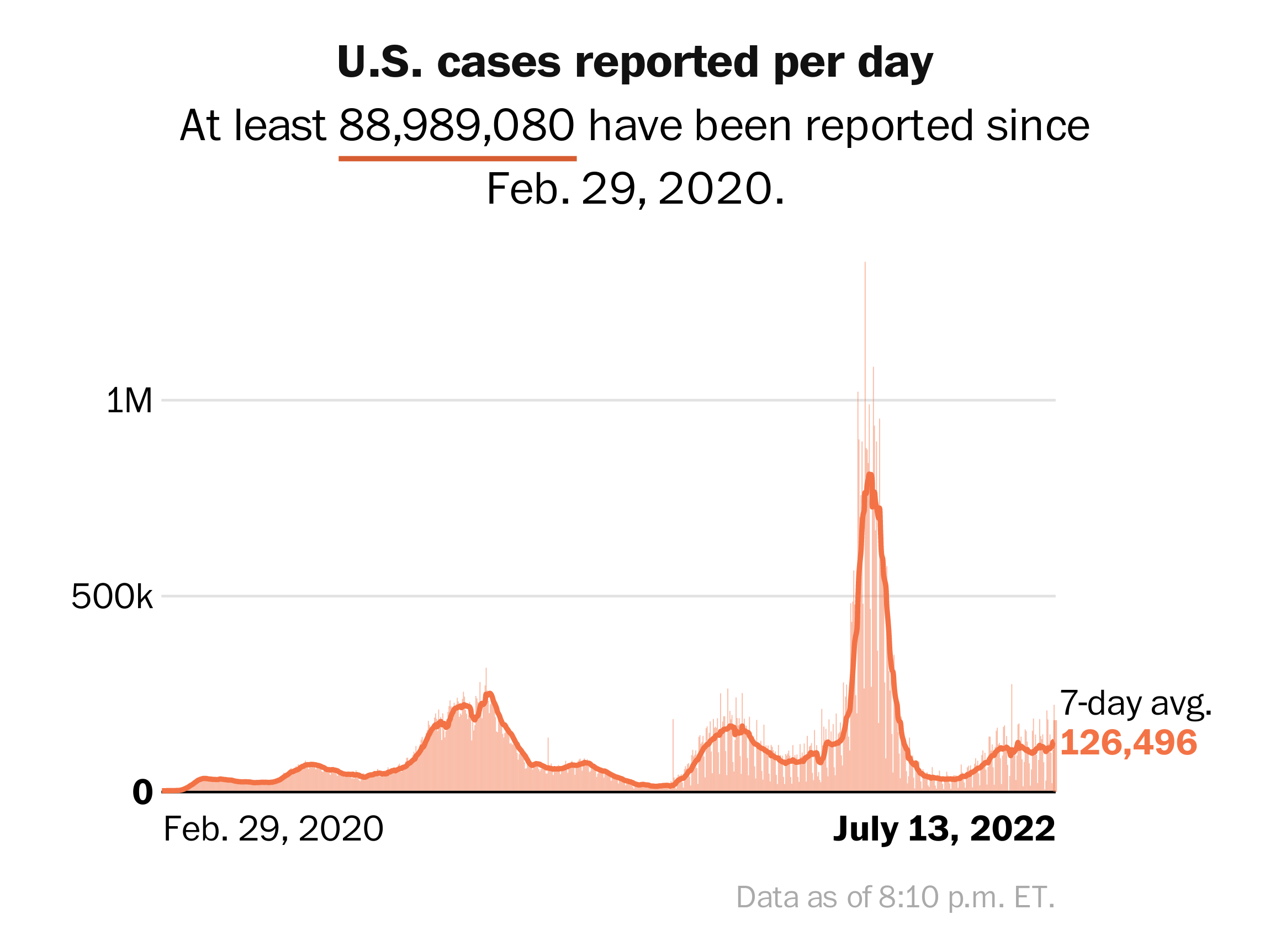 Coronavirus The Washington Post